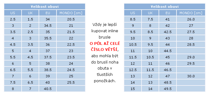 koleckove_brusle_k2_tabulka velikosti